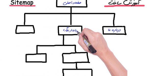 آموزش ساخت نقشه سایت